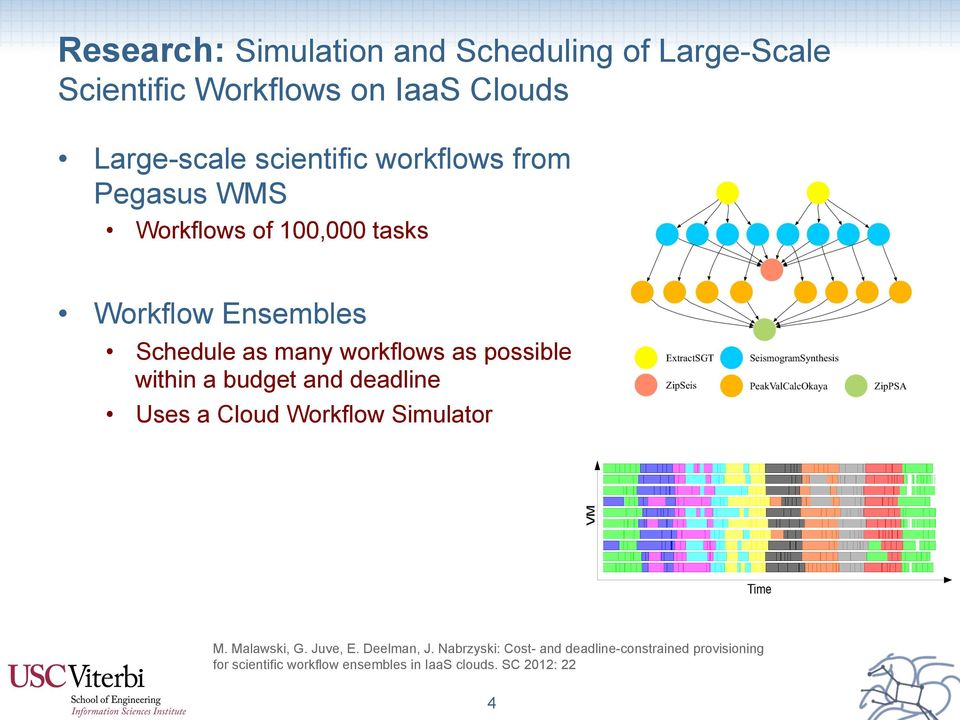 within a budget and deadline Uses a Cloud Workflow Simulator VM Time M. Malawski, G. Juve, E. Deelman, J.