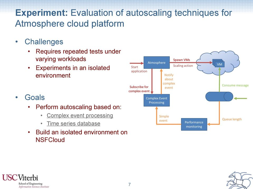 Experiments in an isolated environment Goals Perform autoscaling based on: