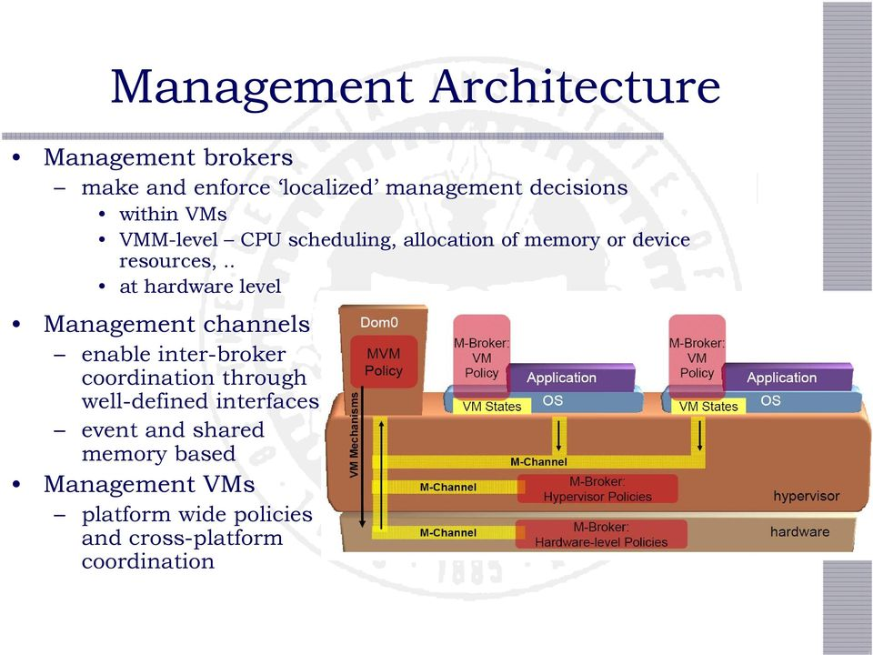 . at hardware level Management channels enable inter-broker coordination through well-defined
