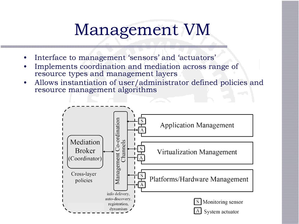 resource types and management layers Allows instantiation of