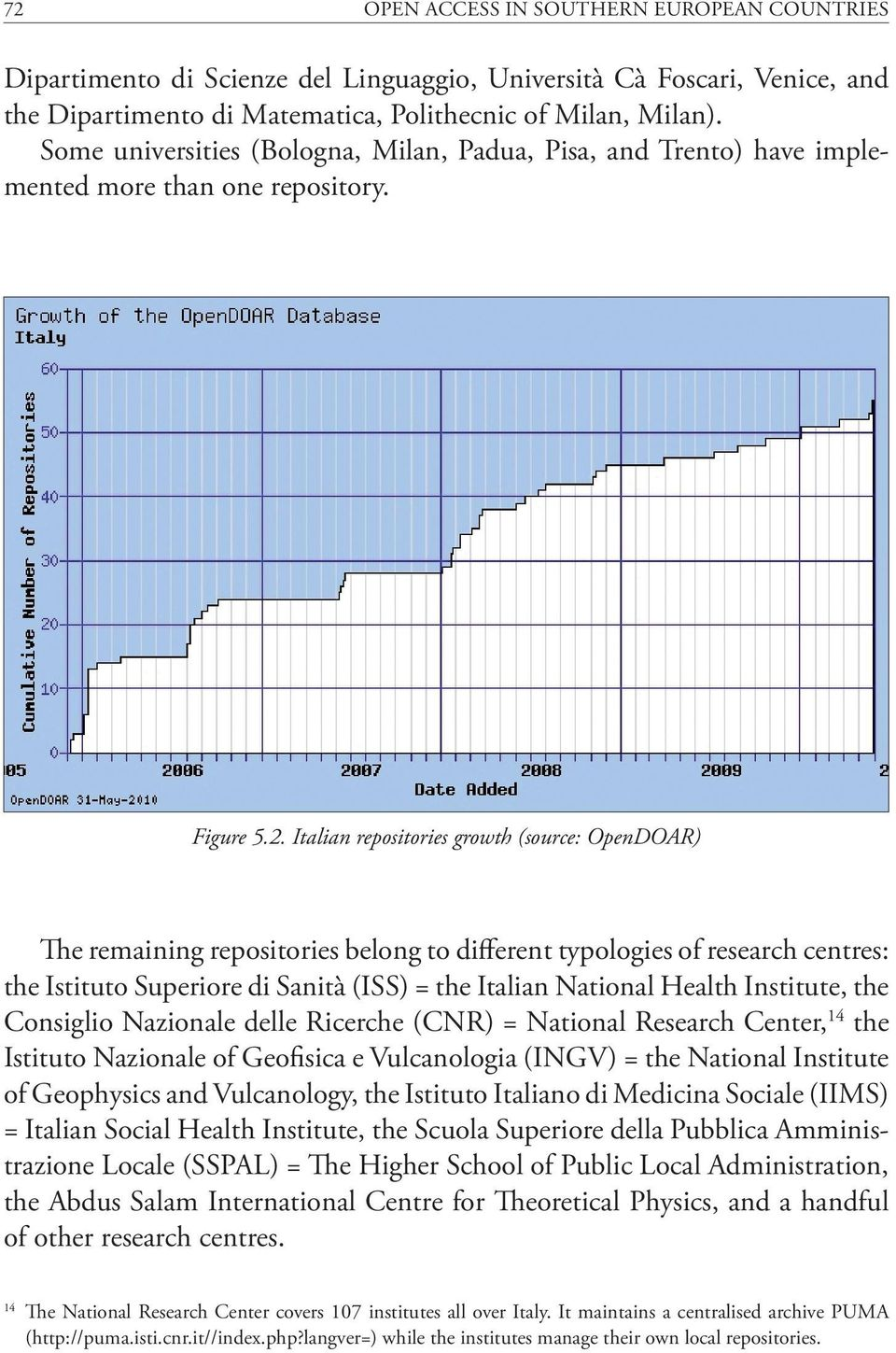 Italian repositories growth (source: OpenDOAR) The remaining repositories belong to different typologies of research centres: the Istituto Superiore di Sanità (ISS) = the Italian National Health