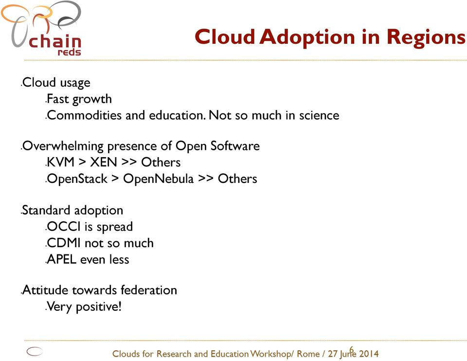 Others OpenStack > OpenNebula >> Others Standard adoption OCCI is spread