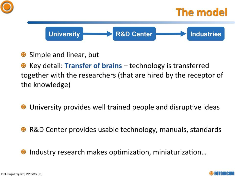 hired by the receptor of the knowledge) University provides well trained people and disrup#ve ideas
