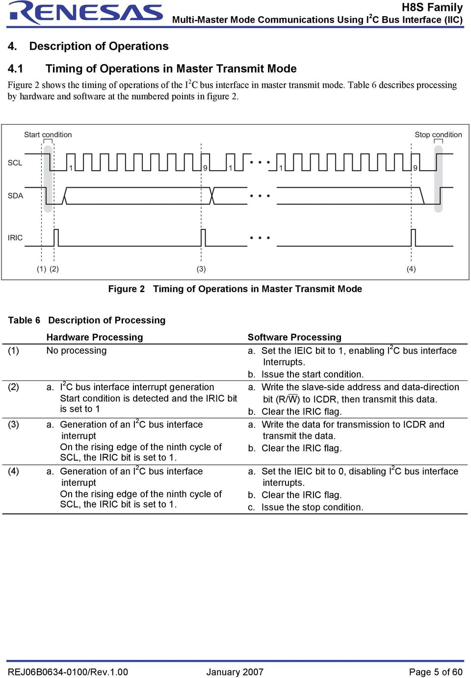 Start condition Stop condition SCL 1 9 1 1 9 SDA IRIC (1) (2) (3) (4) Figure 2 Timing of Operations in Master Transmit Mode Table 6 Description of Processing Hardware Processing Software Processing