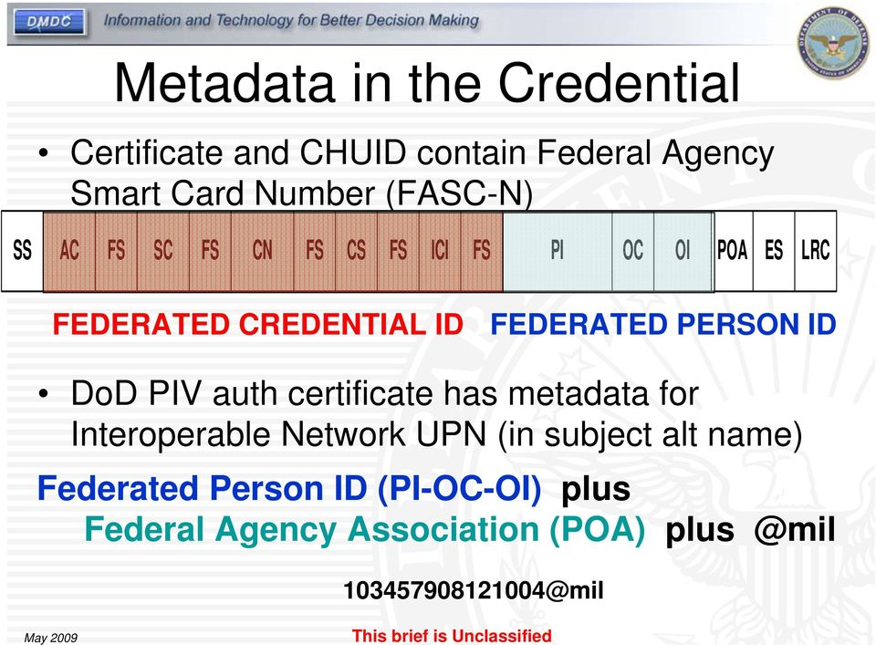 PERSON ID DoD PIV auth certificate has metadata for Interoperable Network UPN (in subject alt