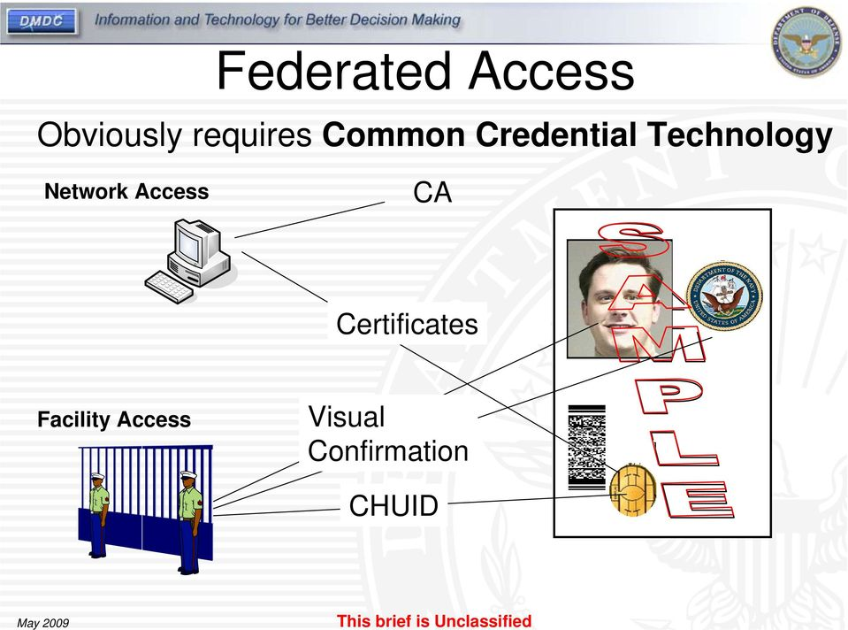 Network Access CA Certificates