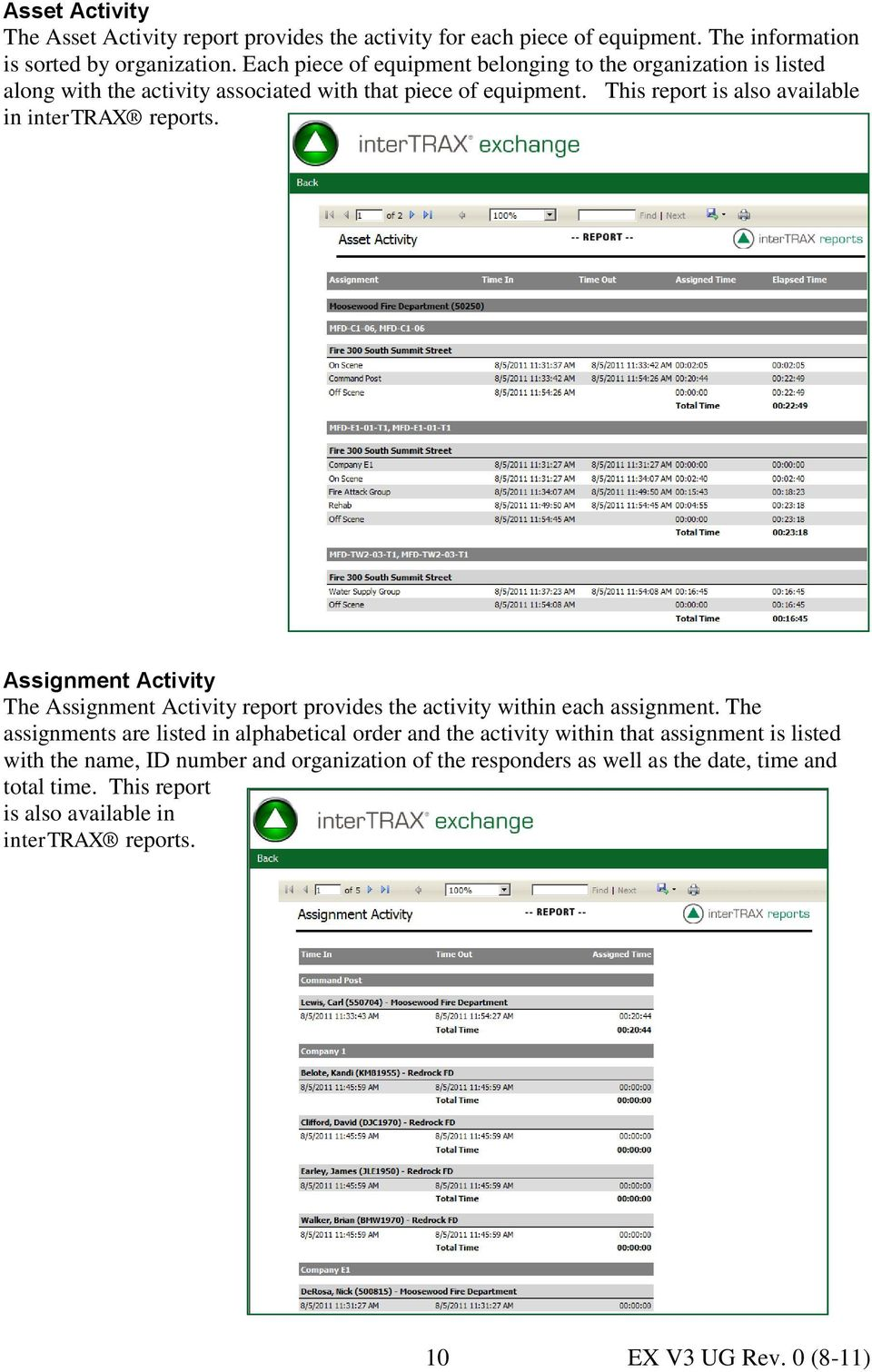 This report is also available in intertrax reports. Assignment Activity The Assignment Activity report provides the activity within each assignment.