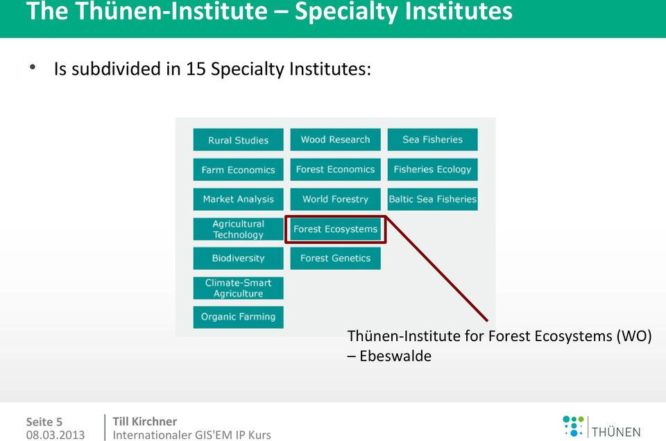 Specialty Institutes: Thünen-Institute
