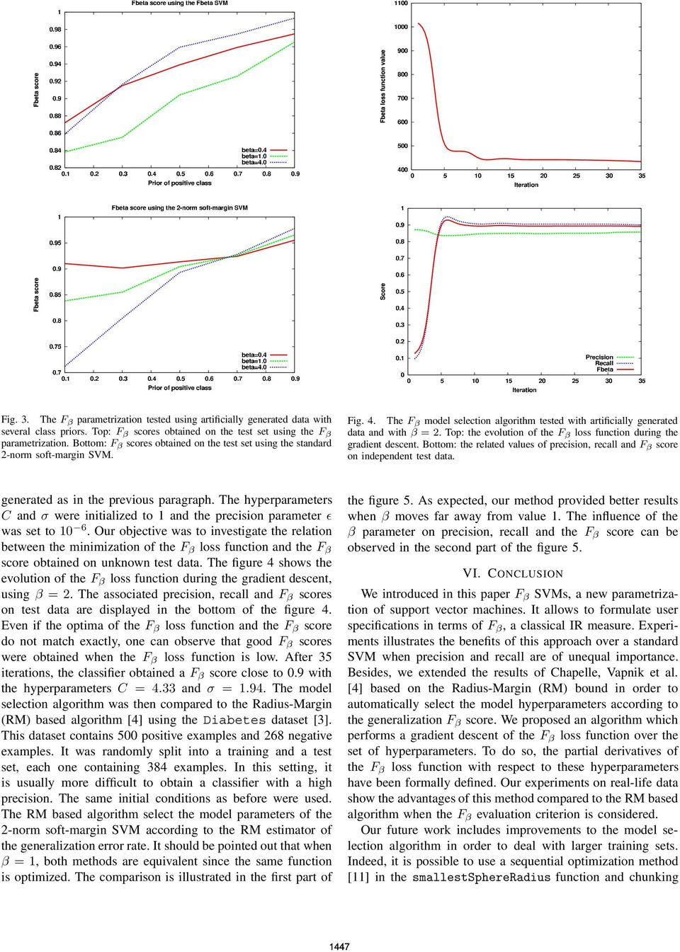 Top: the evolution of the F β loss function during the gradient descent. Bottom: the related values of precision, recall and F β score on independent test data. generated as in the previous paragraph.