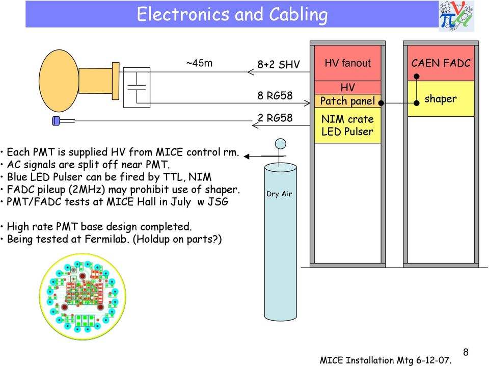 Blue LED Pulser can be fired by TTL, NIM FADC pileup (2MHz) may prohibit use of shaper.