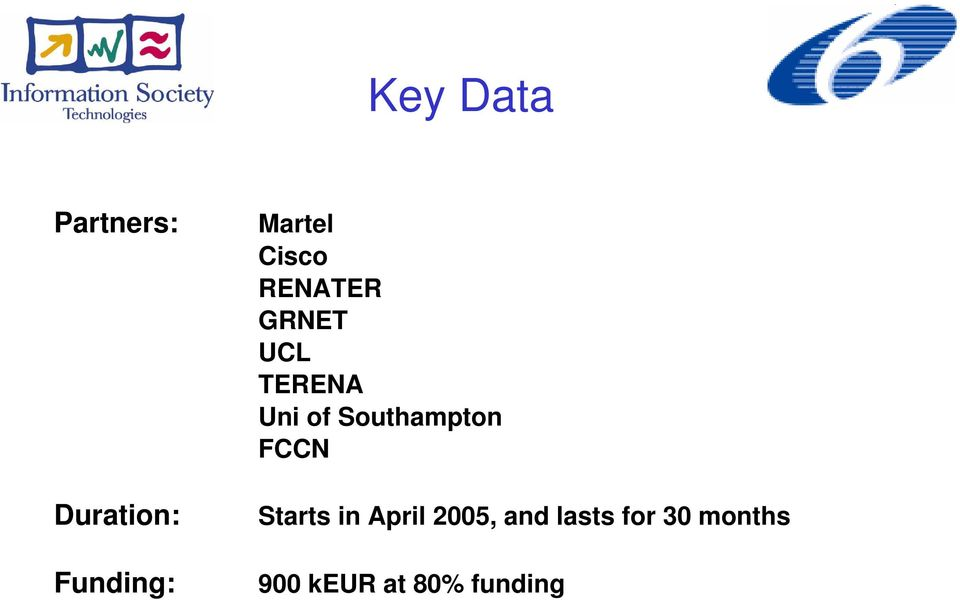 of Southampton FCCN Starts in April 2005,