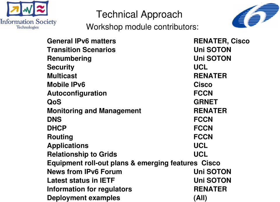 Management RENATER DNS FCCN DHCP FCCN Routing FCCN Applications UCL Relationship to Grids UCL Equipment roll-out plans &