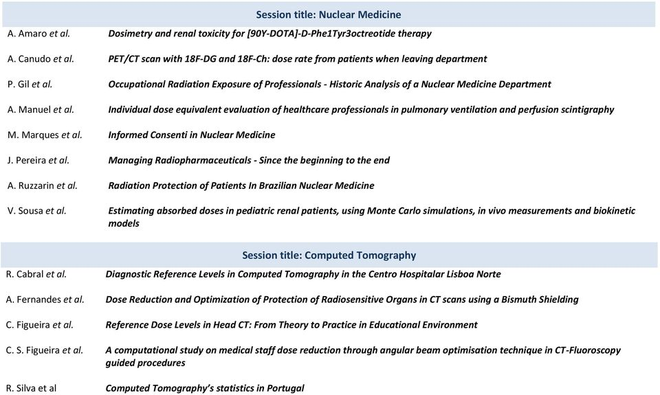 Occupational Radiation Exposure of Professionals - Historic Analysis of a Nuclear Medicine Department A. Manuel et al.