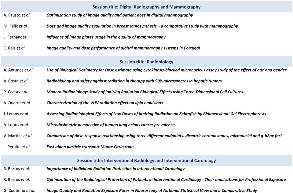 Image quality and dose performance of digital mammography systems in Portugal Session title: Radiobiology A. Antunes et al.