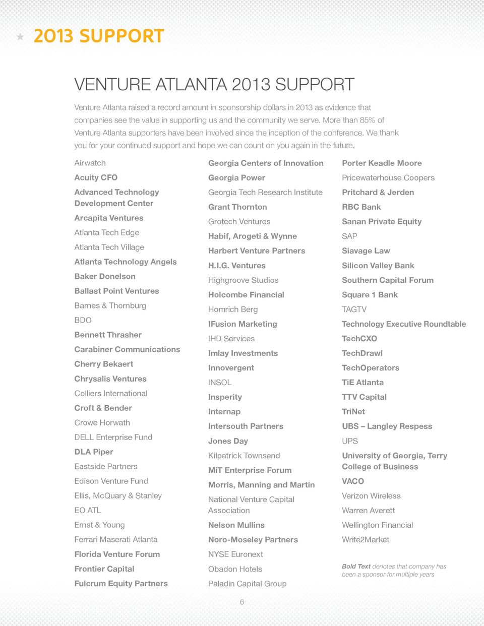 Airwatch Acuity CFO Advanced Technology Development Center Arcapita Ventures Atlanta Tech Edge Atlanta Tech Village Atlanta Technology Angels Baker Donelson Ballast Point Ventures Barnes & Thornburg