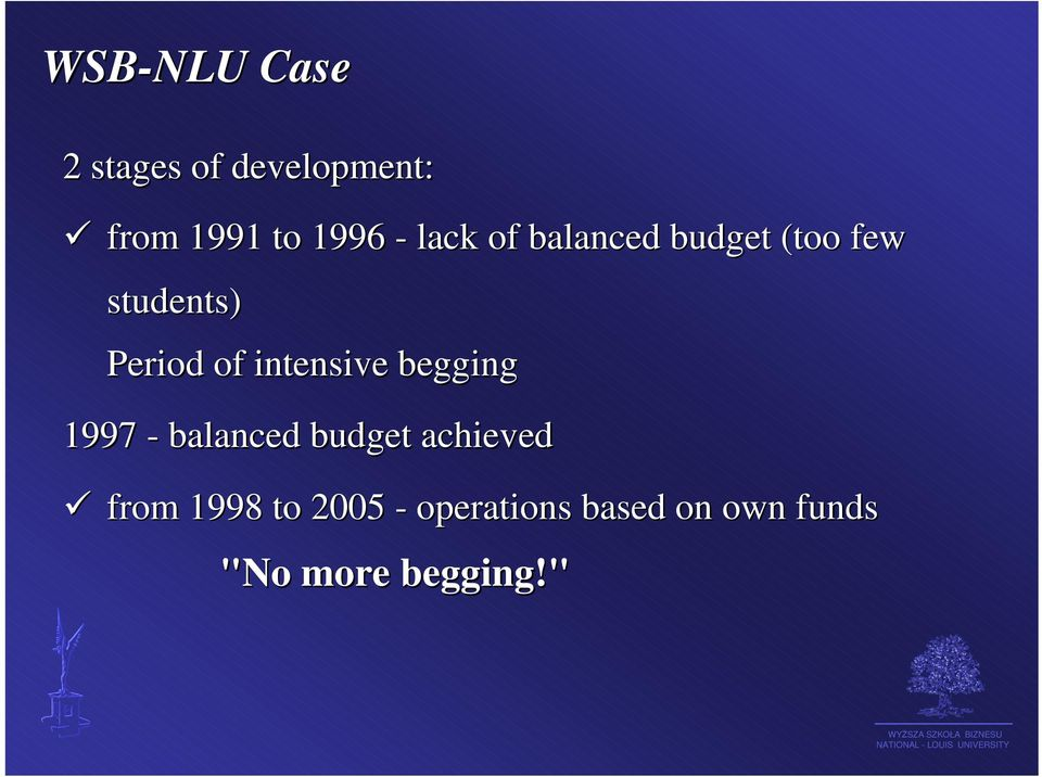 intensive begging 1997 - balanced budget achieved from