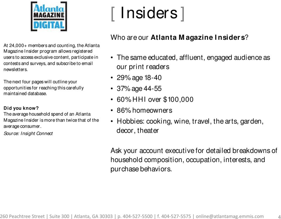 The average household spend of an Atlanta Magazine Insider is more than twice that of the average consumer. Source: Insight Connect Who are our Atlanta Magazine Insiders?