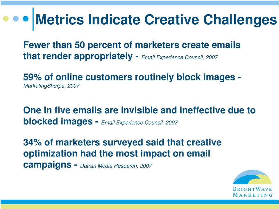 five emails are invisible and ineffective due to blocked images - Email Experience Council, 2007 34% of