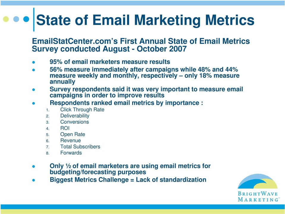 44% measure weekly and monthly, respectively only 18% measure annually Survey respondents said it was very important to measure email campaigns in order to improve results