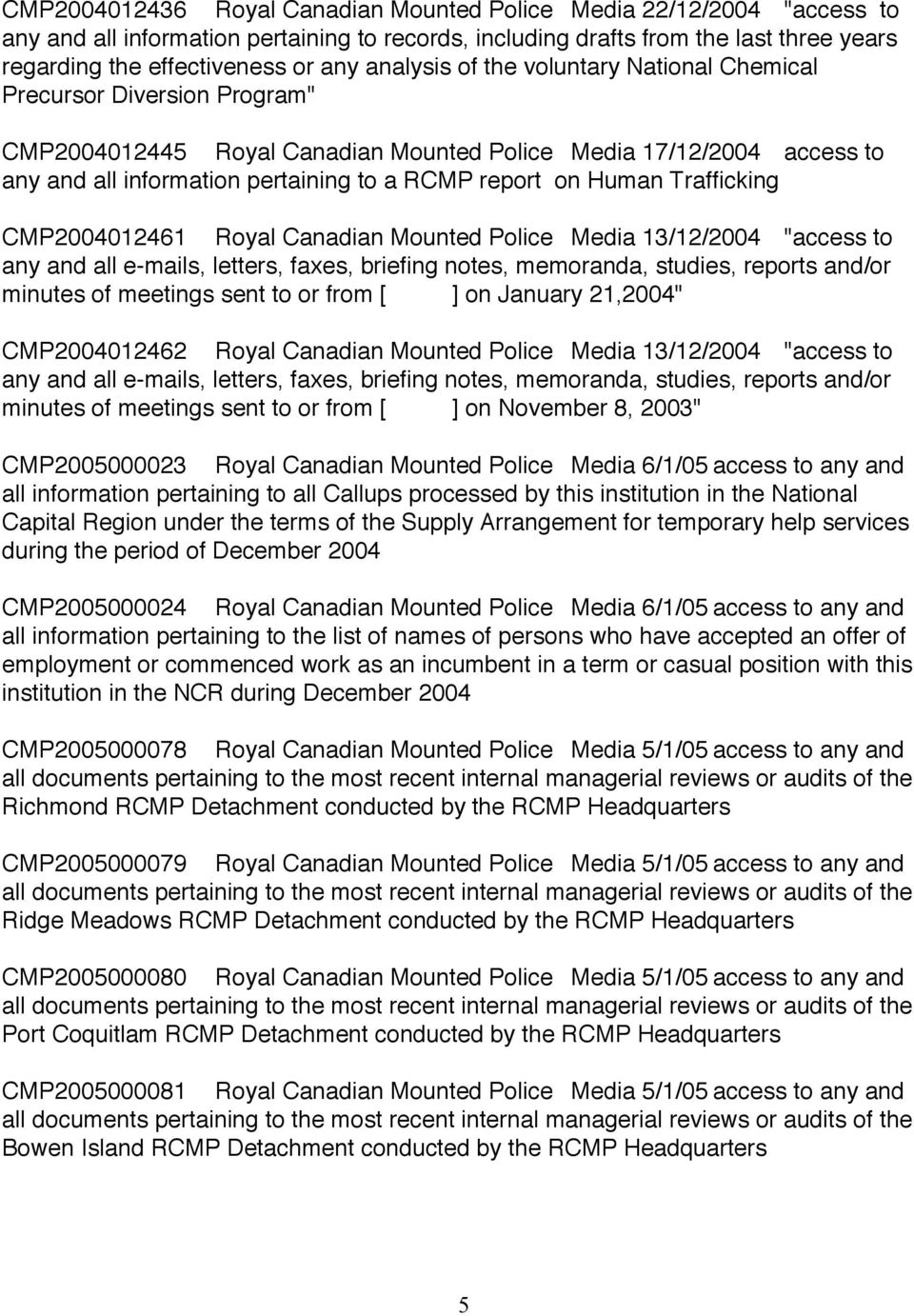 "Human Trafficking CMP2004012461 Royal Canadian Mounted Police Media 13/12/2004 ""access to any and all e-mails, letters, faxes, briefing notes, memoranda, studies, reports and/or minutes of meetings"