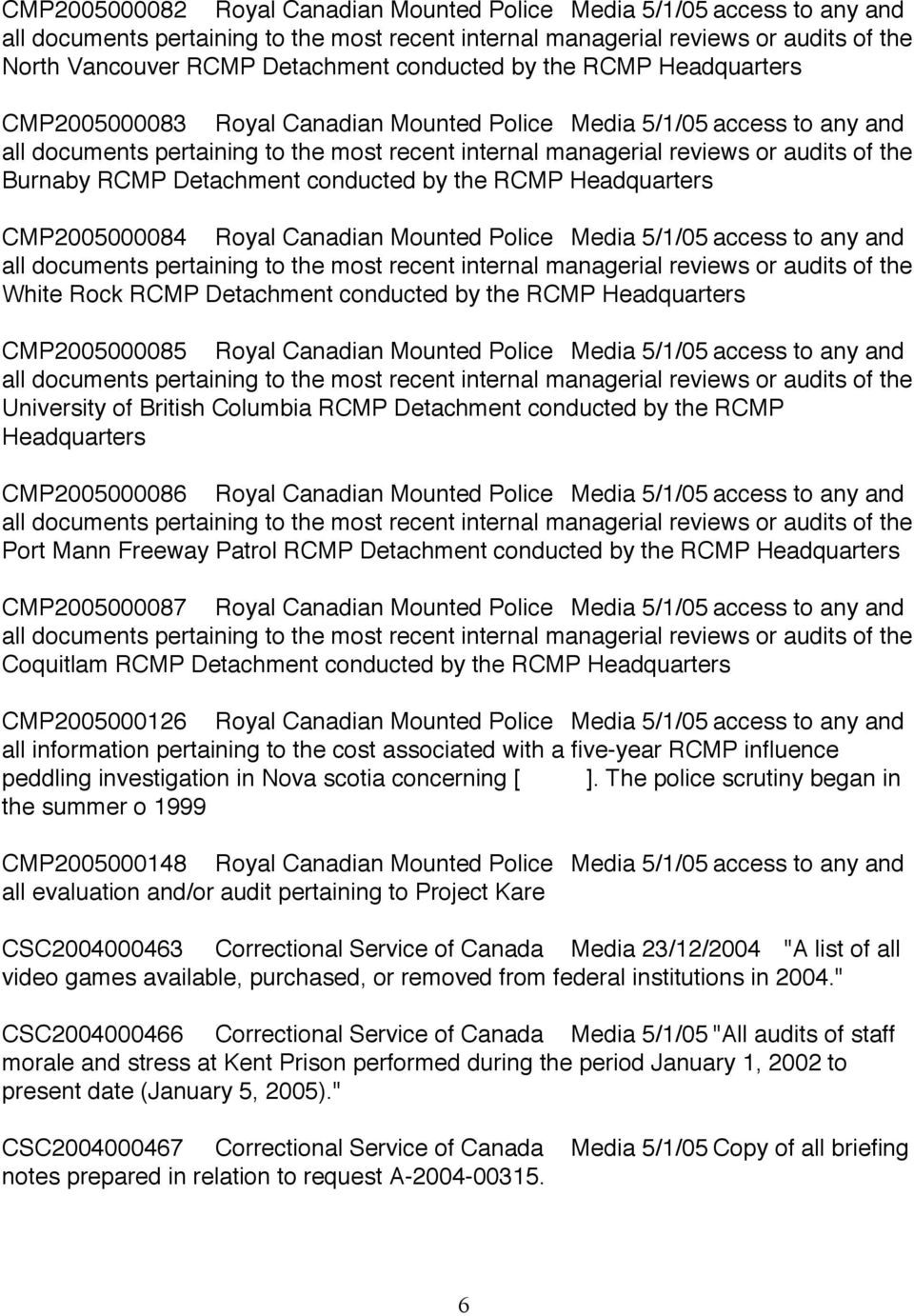 Burnaby RCMP Detachment conducted by the RCMP Headquarters CMP2005000084 Royal Canadian Mounted Police Media 5/1/05 access to any and all documents pertaining to the most recent internal managerial