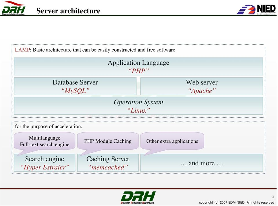 Database Server MySQL Application Language PHP Operation System Linux Web server Apache