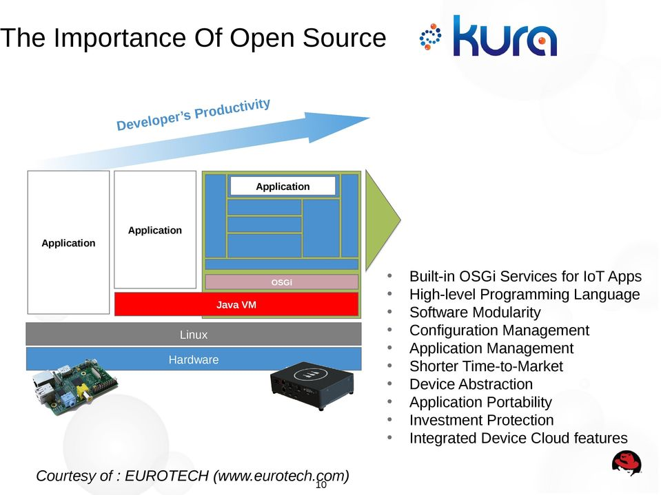 com) 10 Built-in OSGi Services for IoT Apps High-level Programming Language Software Modularity