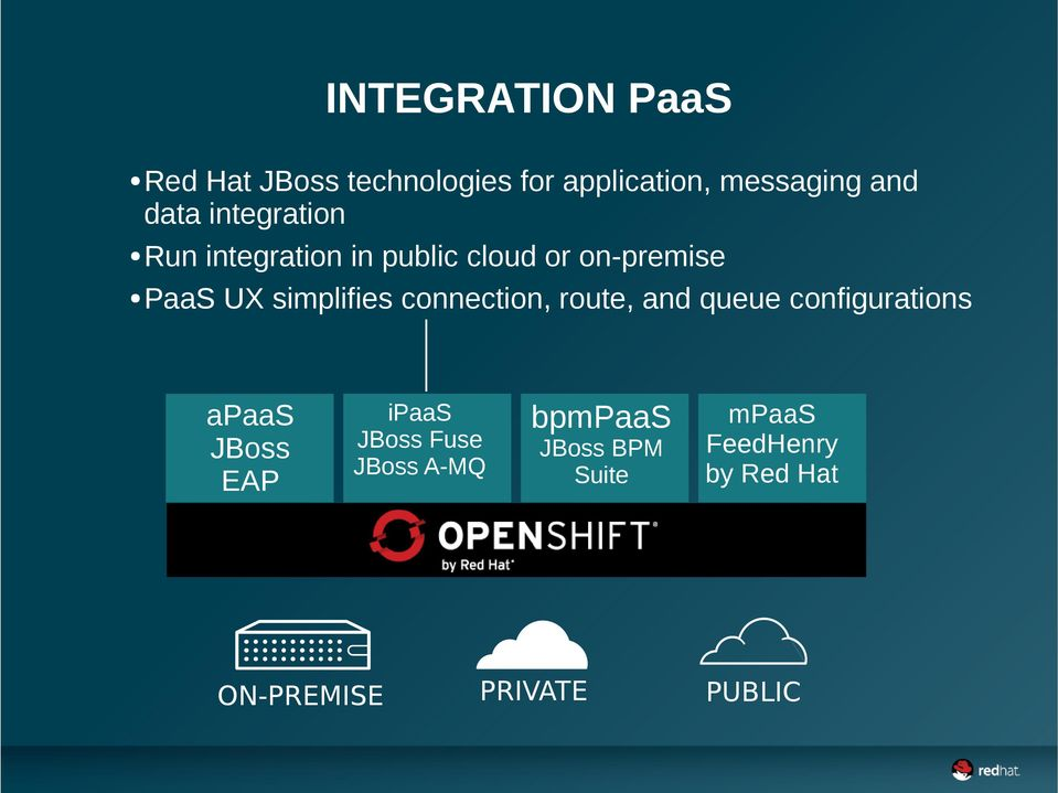 connection, route, and queue configurations apaas JBoss EAP ipaas JBoss Fuse