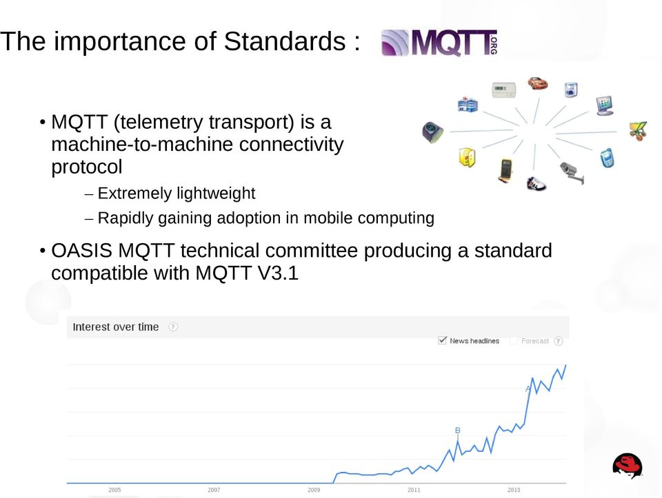 Rapidly gaining adoption in mobile computing OASIS MQTT
