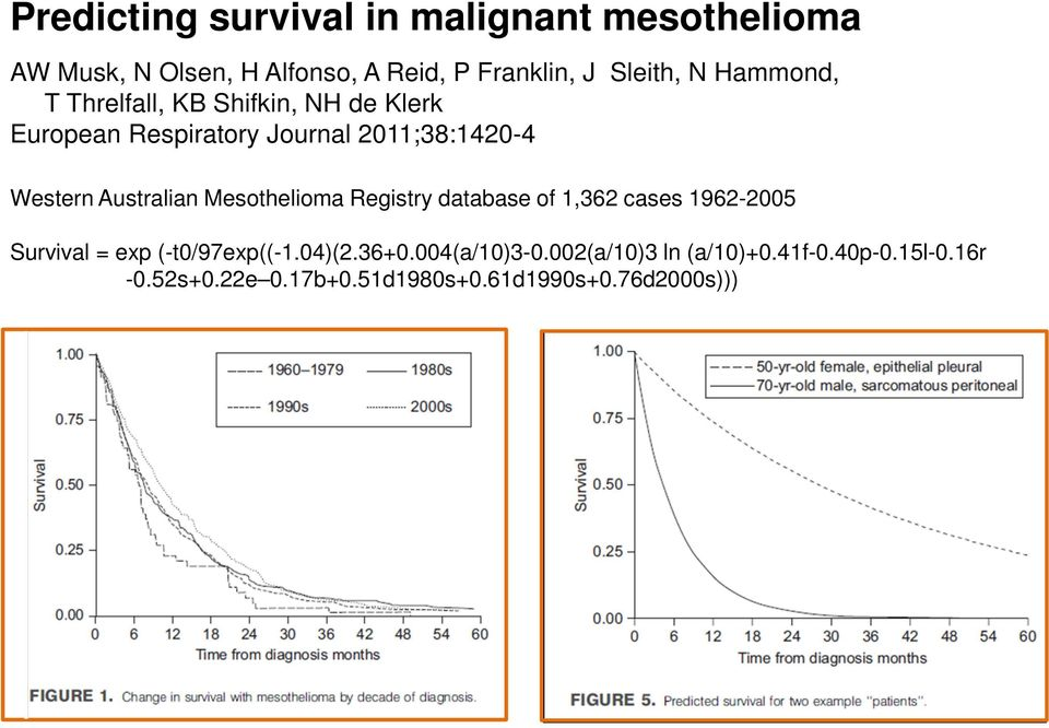 Australian Mesothelioma Registry database of 1,362 cases 1962-2005 Survival = exp (-t0/97exp((-1.04)(2.