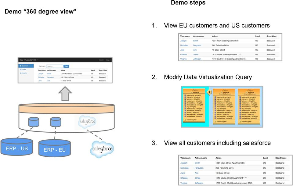 Modify Data Virtualization Query ERP - US