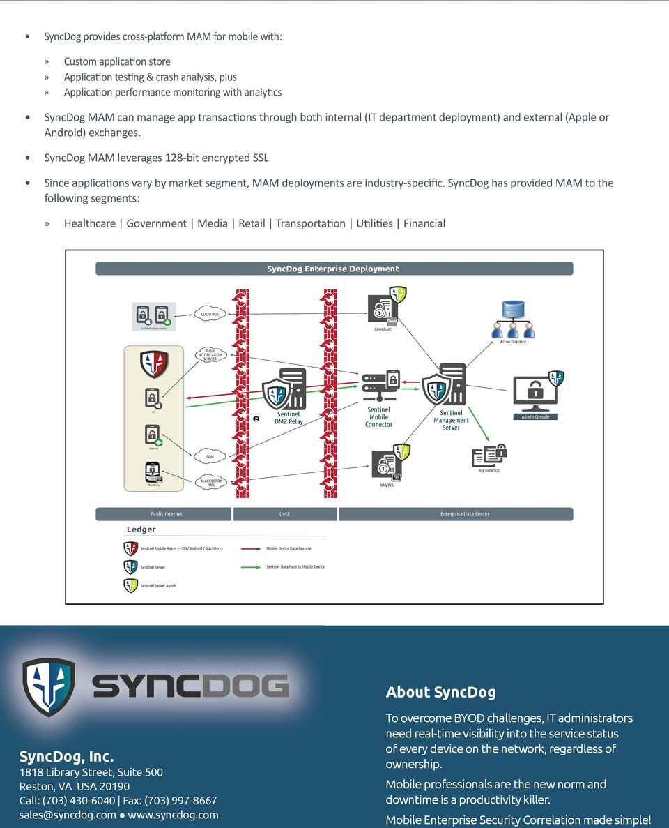 SyncDog MAM leverages 128-bit encrypted SSL Since applica ons vary by market segment, MAM deployments are industry-specific.