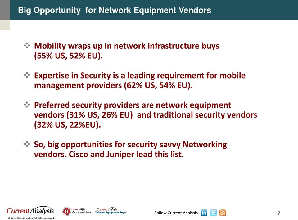 Preferred security providers are network equipment vendors (31% US, 26% EU) and traditional security