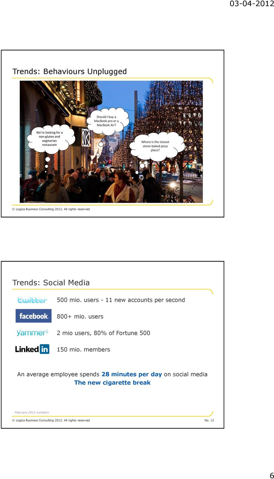 Logica Business Consulting 2012. All rights reserved Trends: Social Media 500 mio. users - 11 new accounts per second 800+ mio.
