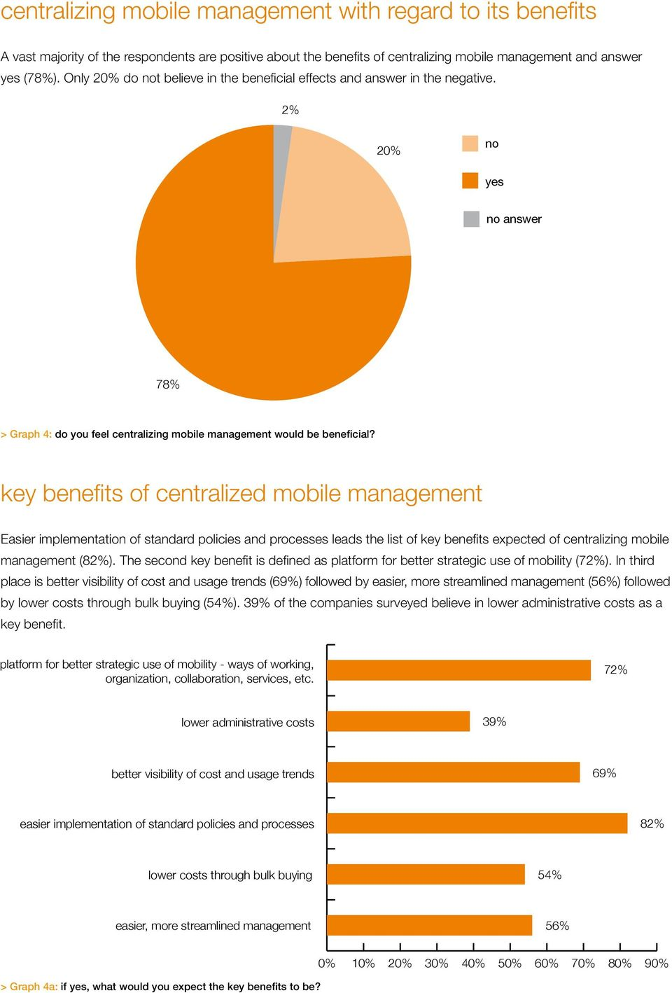 key benefits of centralized mobile management Easier implementation of standard policies and processes leads the list of key benefits expected of centralizing mobile management (82%).