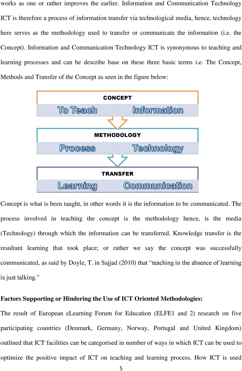 the information (i.e. the Concept). Information and Communication Technology ICT is synonymous to teaching and learning processes and can be describe base on these three basic terms i.e. The Concept, Methods and Transfer of the Concept as seen in the figure below: CONCEPT METHODOLOGY TRANSFER Concept is what is been taught, in other words it is the information to be communicated.