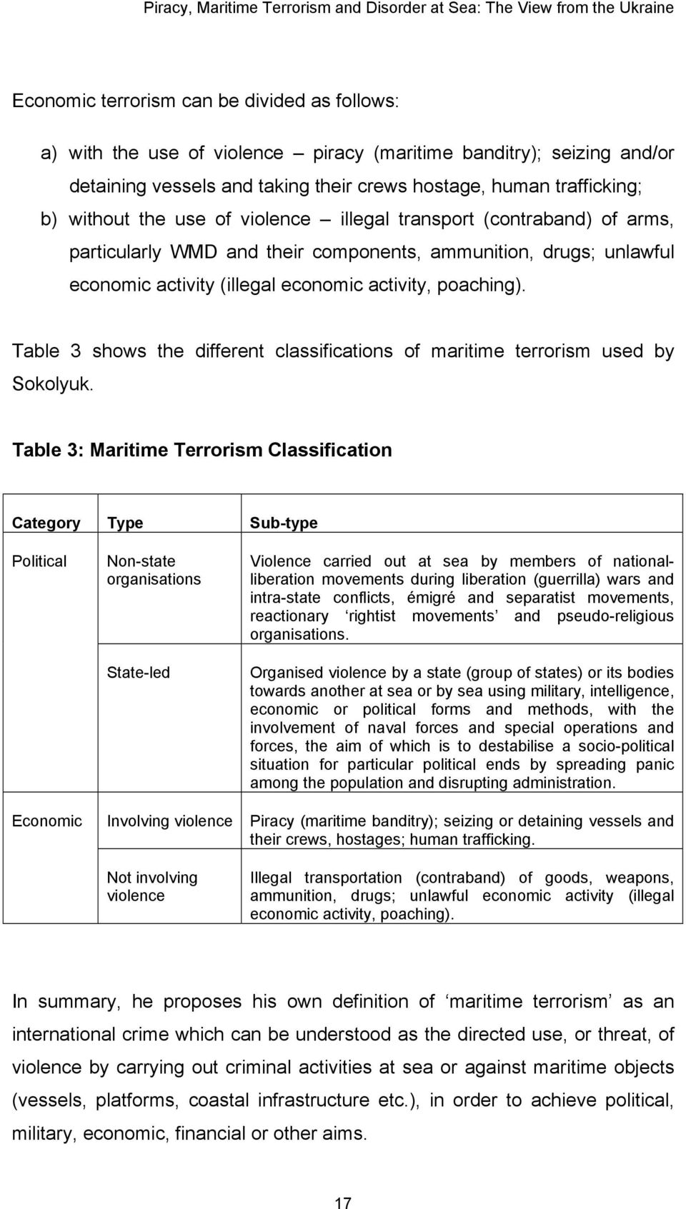 Table 3 shows the different classifications of maritime terrorism used by Sokolyuk.