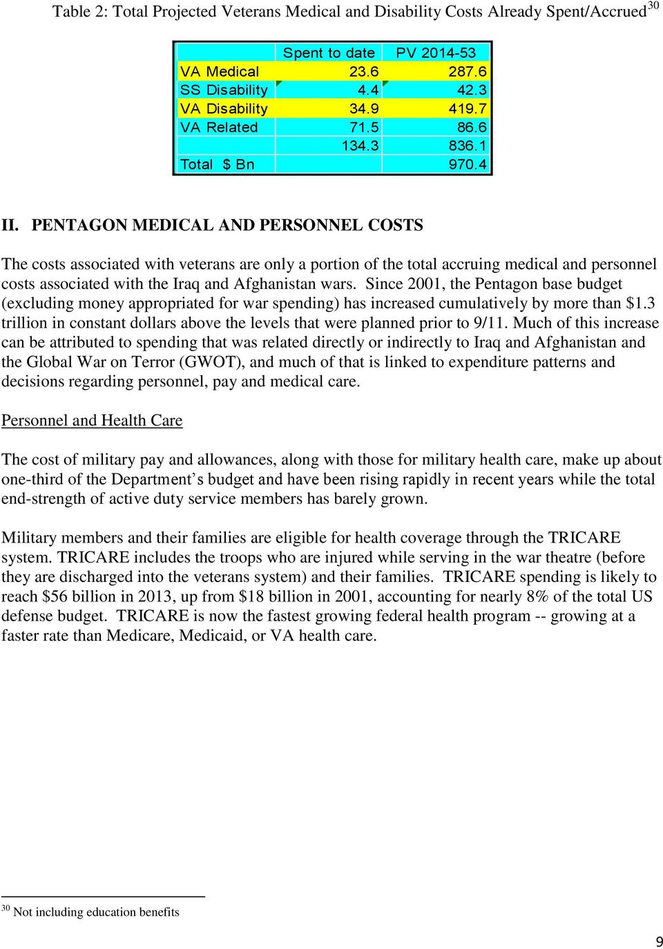 PENTAGON MEDICAL AND PERSONNEL COSTS The costs associated with veterans are only a portion of the total accruing medical and personnel costs associated with the Iraq and Afghanistan wars.