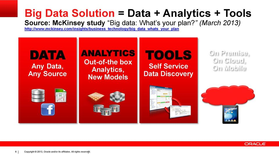 com/insights/business_technology/big_data_whats_your_plan DATA Any, Any