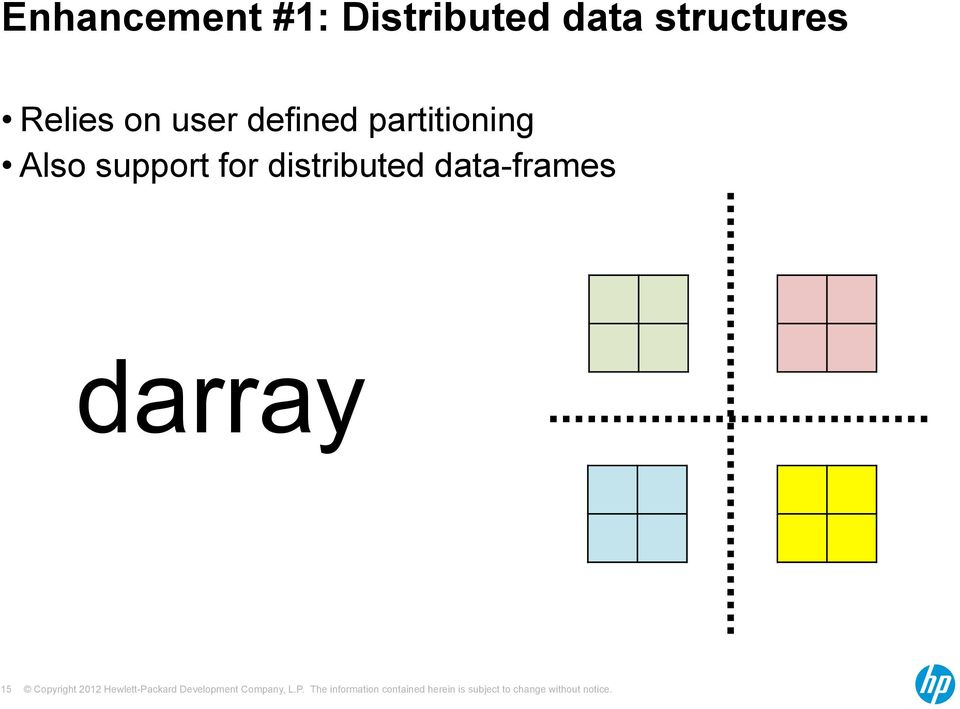 defined partitioning Also