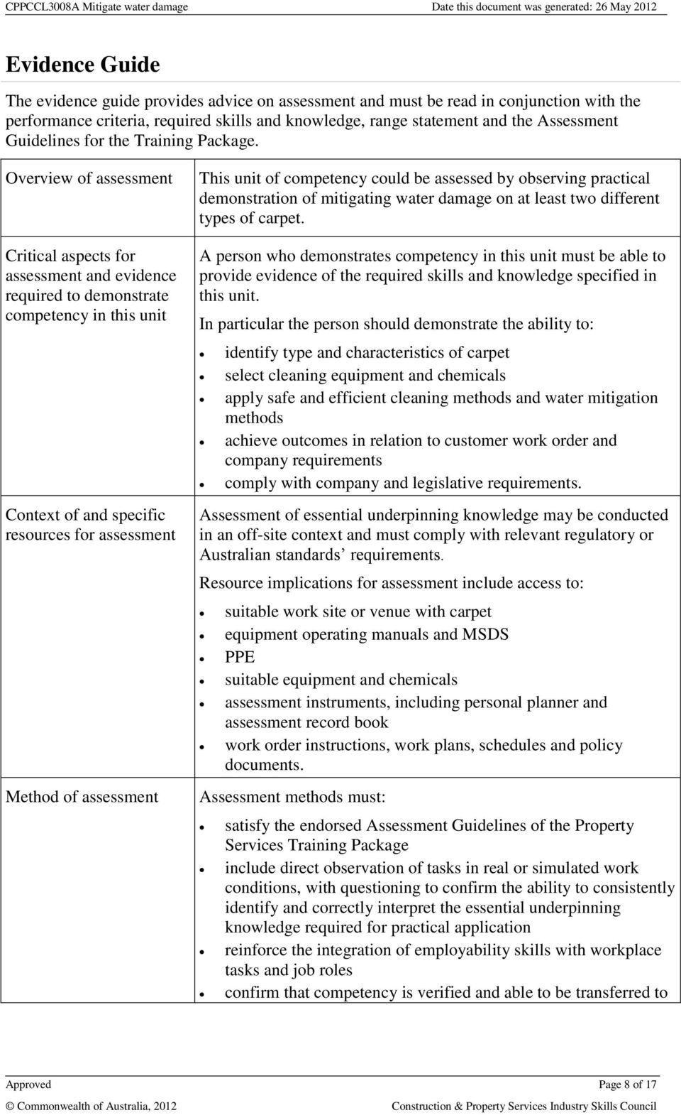 Overview of assessment Critical aspects for assessment and evidence required to demonstrate competency in this unit Context of and specific resources for assessment Method of assessment This unit of