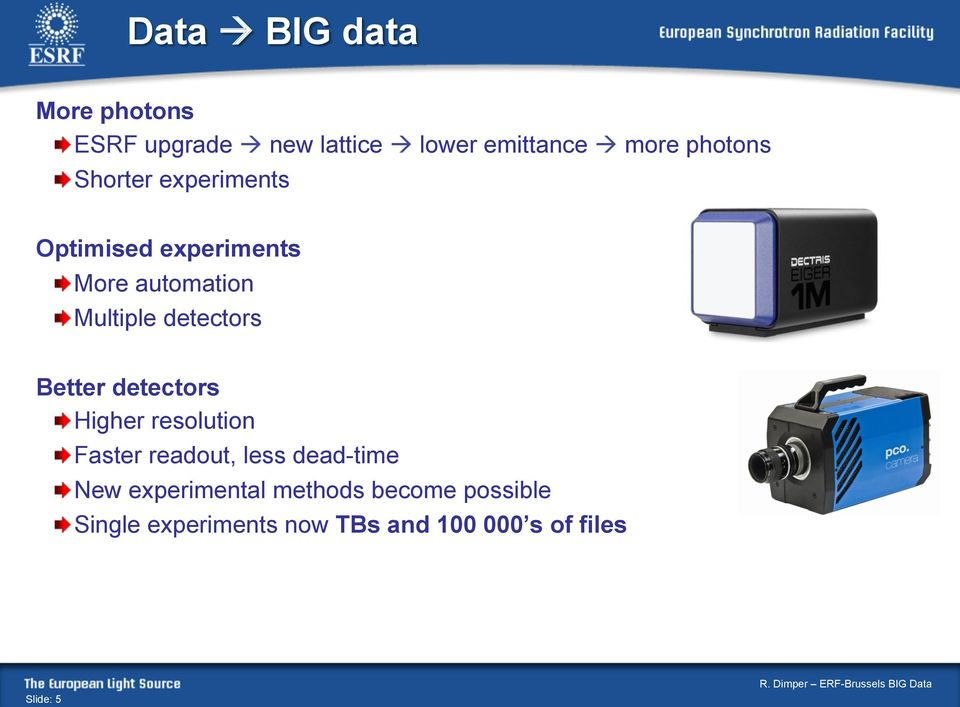 "detectors Better detectors "" Higher resolution "" Faster readout, less dead-time "" New"