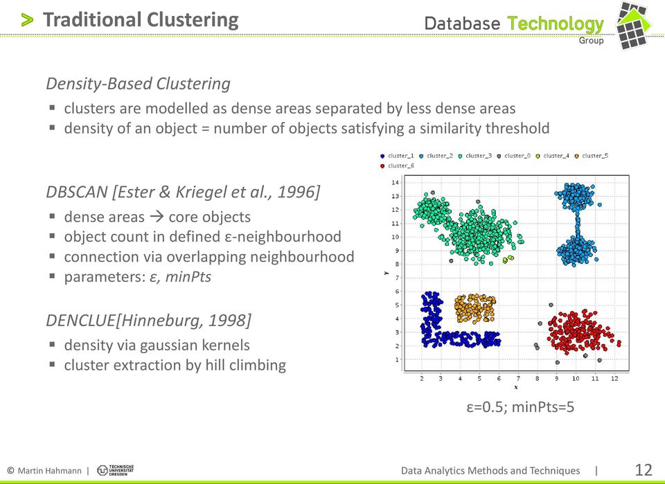 , 1996] dense areas core objects object count in defined ε-neighbourhood connection via overlapping neighbourhood parameters: ε,