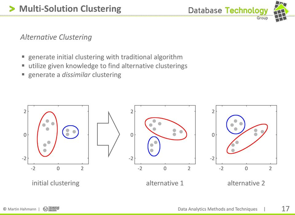 alternative clusterings generate a dissimilar clustering initial
