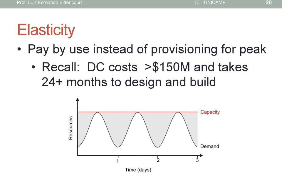 peak Recall: DC costs >$150M