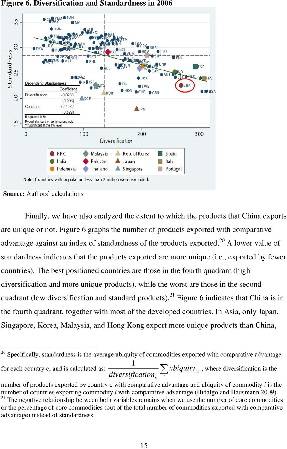20 A lower value of standardness indicates that the products exported are more unique (i.e., exported by fewer countries).