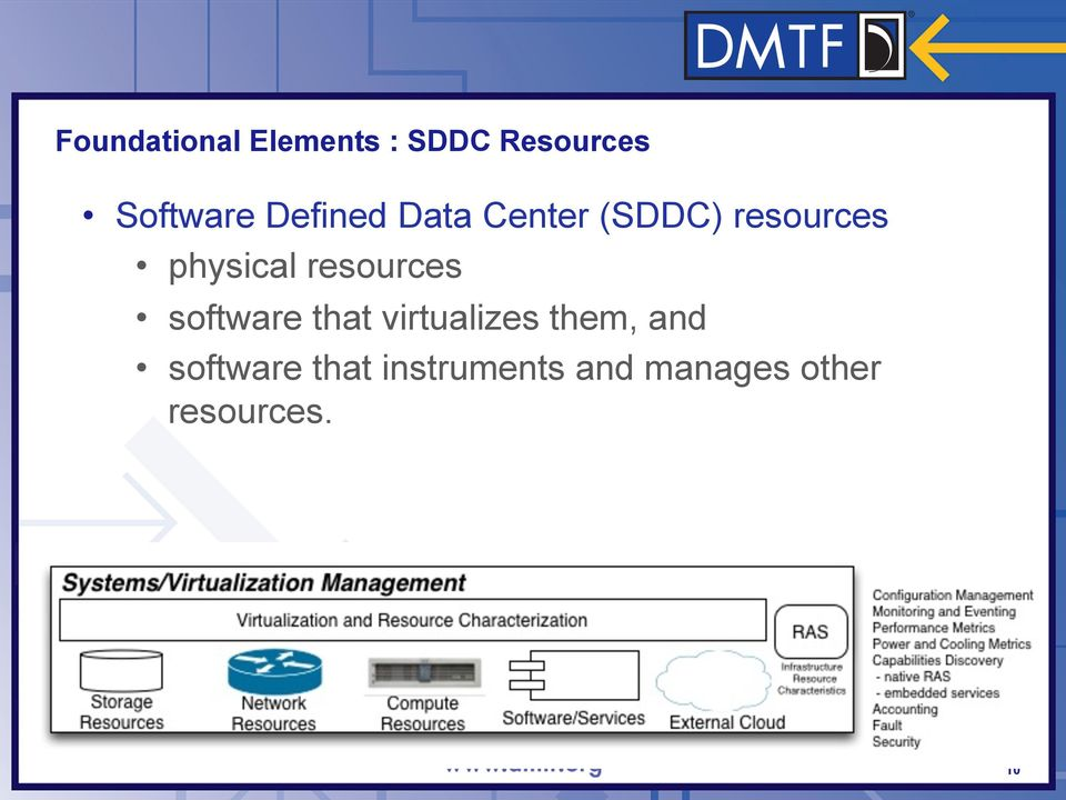 resources software that virtualizes them, and