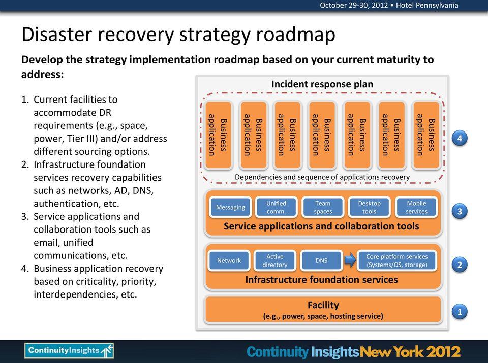 application recovery based on criticality, priority, interdependencies, etc.