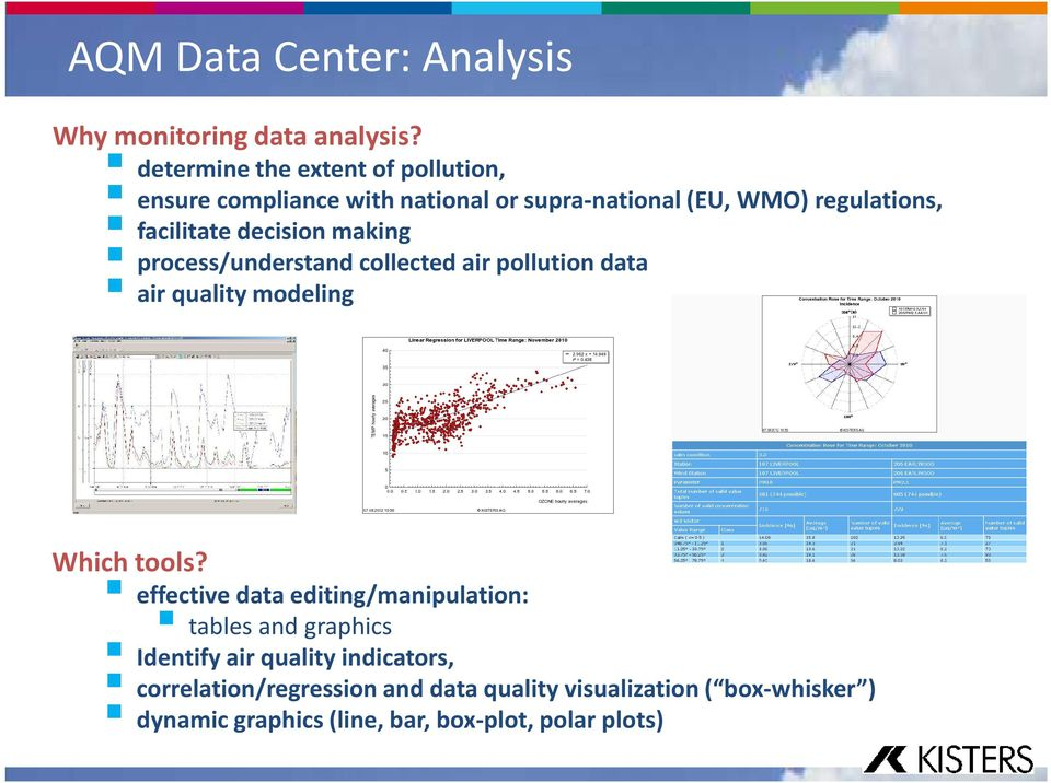 decision making process/understand collected air pollution data air quality modeling Which tools?