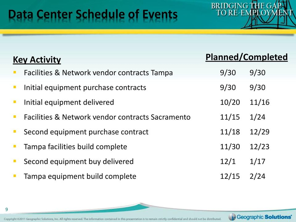 Network vendor contracts Sacramento 11/15 1/24 Second equipment purchase contract 11/18 12/29 Tampa